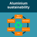 The sustainability of the aluminium, a round life cycle
